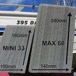 Comparing a Mini 33 to a Max 66.