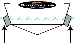 Level flotation with stabilizing features: Kapten Boat Collar