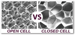 open-cell-vs-closed-cell structure foam